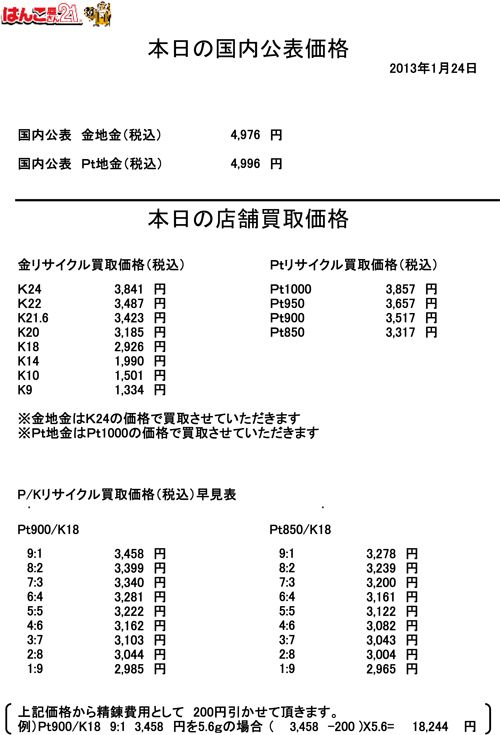 24日金・プラチナ買取り価格